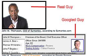 Google Finance Identity Blunder