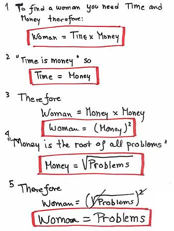 Relationship Math